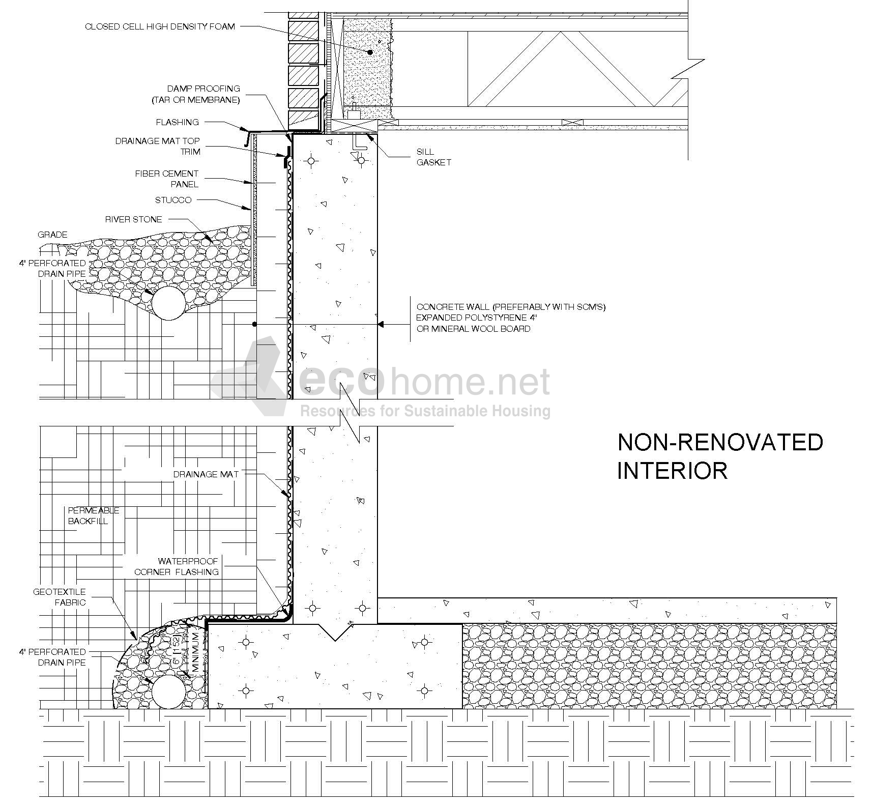 Marvelous Exterior Basement Insulation Diagram