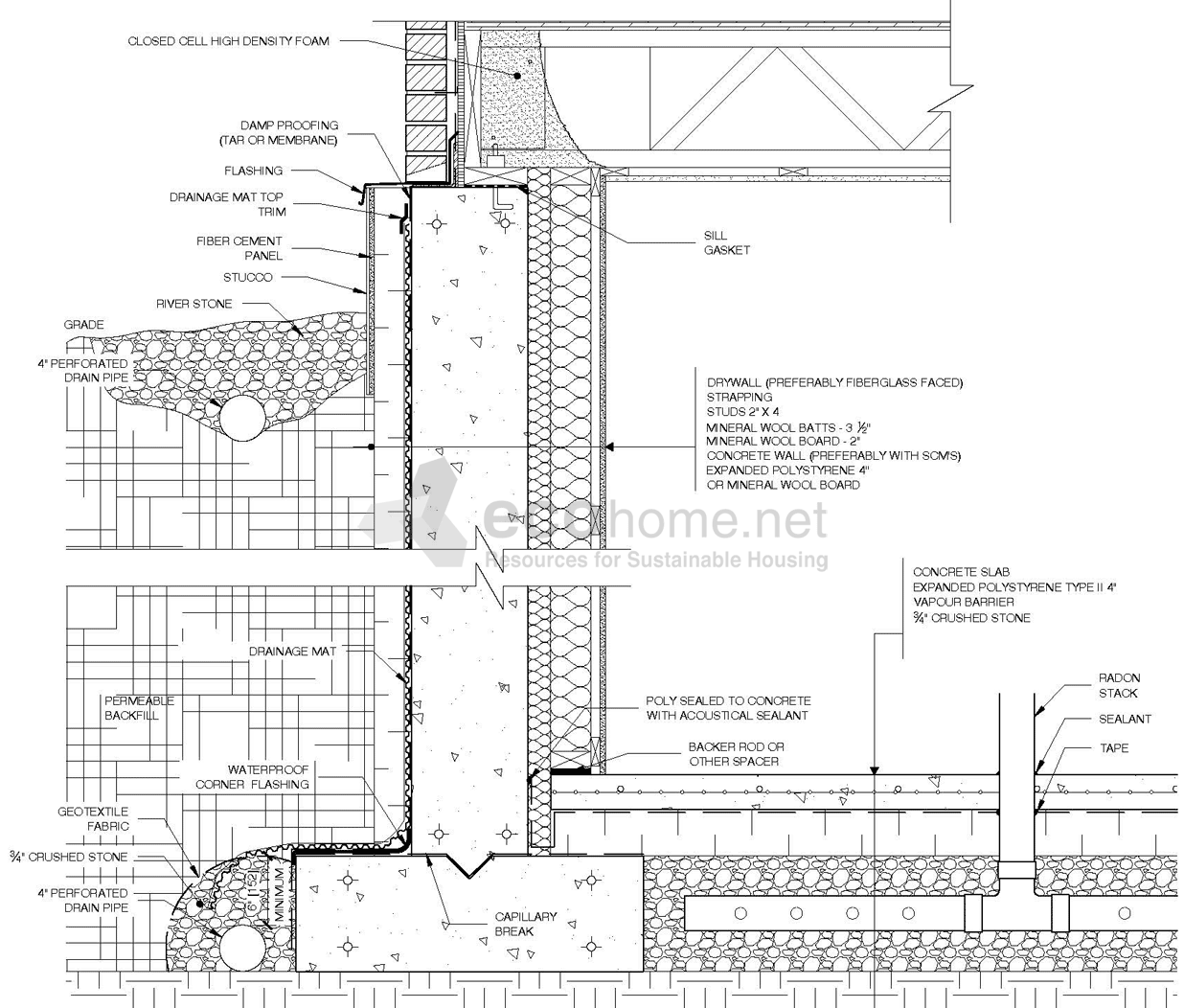 Townhome Floor Plans Building Better Basements How To Insulate Your Basement