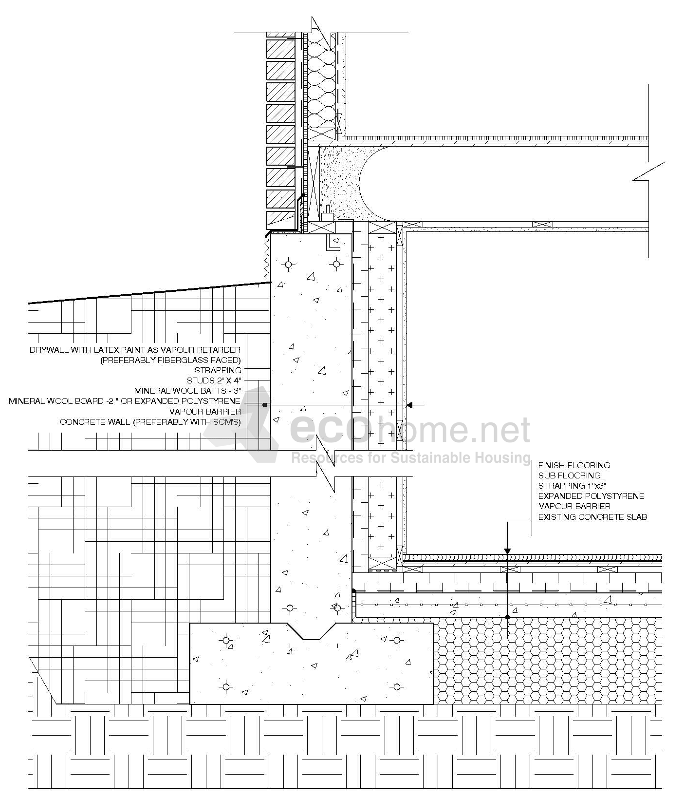 interior basement insulation diagram