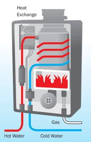 On Demand Water Heaters Green Home Guide Ecohome