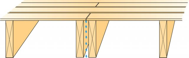 Double deck joists to create a gap for drainage