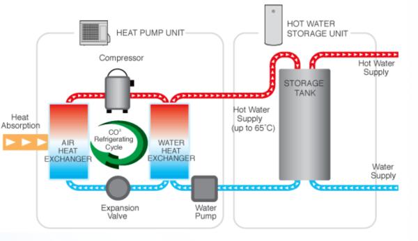 heat pump water heater schematic