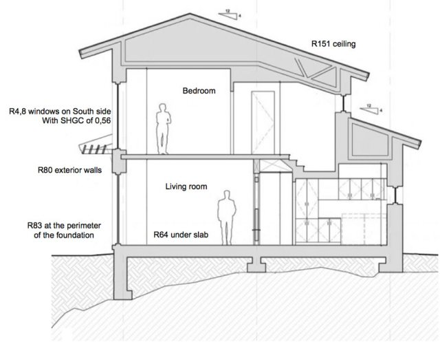Net Zero Heat Kenogami house insulation details