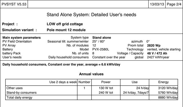 Off Grid Living Blog Energy Systems Ecohome