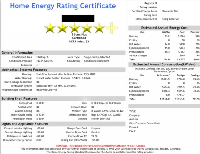 Off grid homes energy modelling & HERS rating