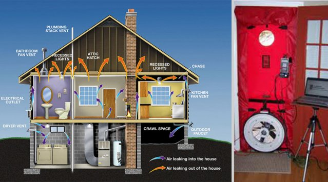 """Balancing air pressure in a house: """"Your house sucks."""" """"Oh yeah? your house blows!"""""""