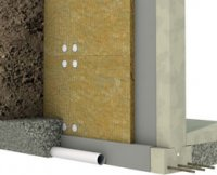 Roxul mineral wool exterior foundation insulation