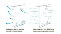 The difference between air barriers and vapour barriers