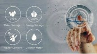 OrbSys grey water recycling high efficiency shower