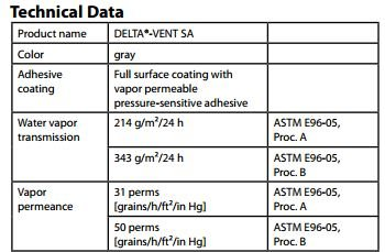 Delta Vent SA peel and stick weather barrier technical data sheet