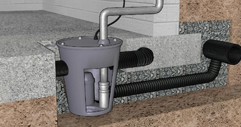 Why basements flood and how to prevent that with a sump pump