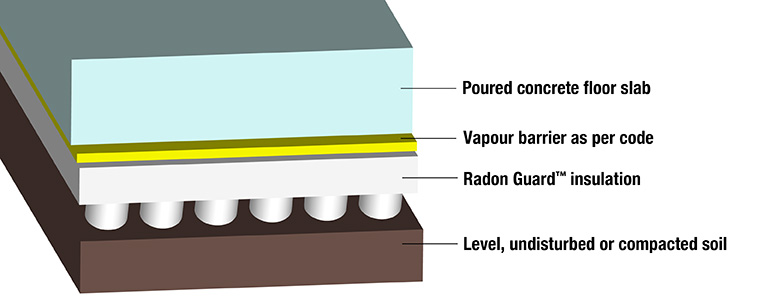 Removing Radon gas from Crawlspaces & Basements Easily - Ecohome