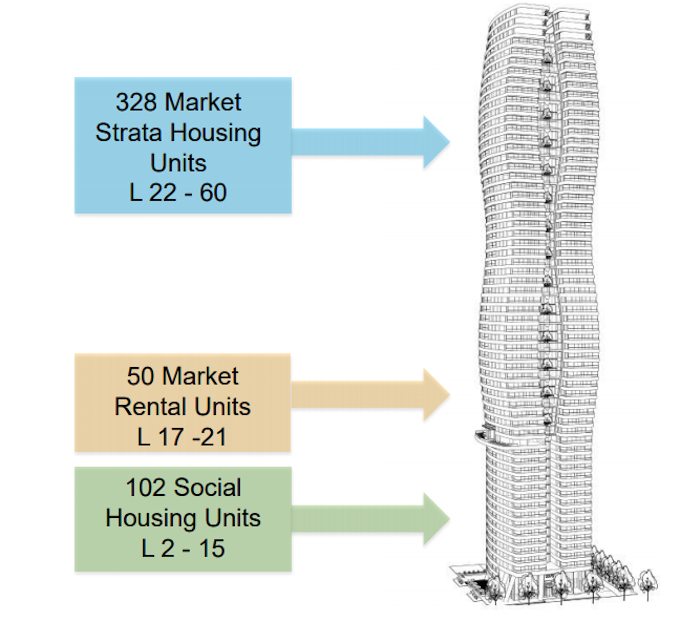 Worlds tallest Passive House certified skyscraper is coming to Vancouver BC